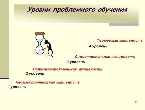 realizatsiya-problemnogo-podhoda-v-obu-10