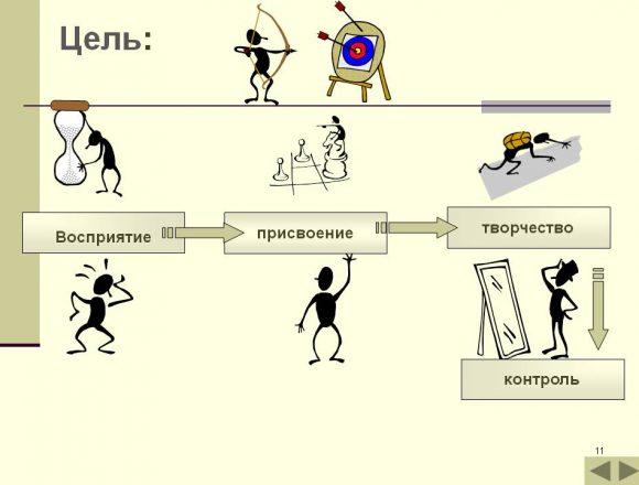 realizatsiya-problemnogo-podhoda-v-obu-11