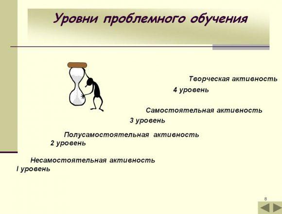 prezentatsiya-tehnologii-problemnogo-obucheniya-chteniyu-08