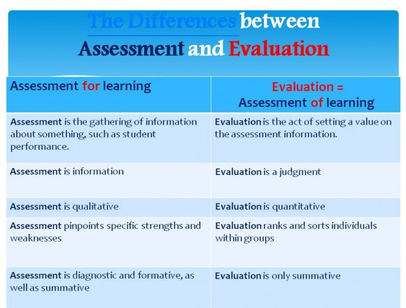 formative_assessment10