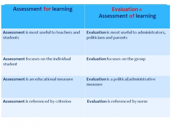 formative_assessment11
