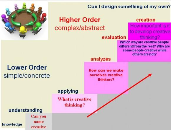 CreativeThinking-05