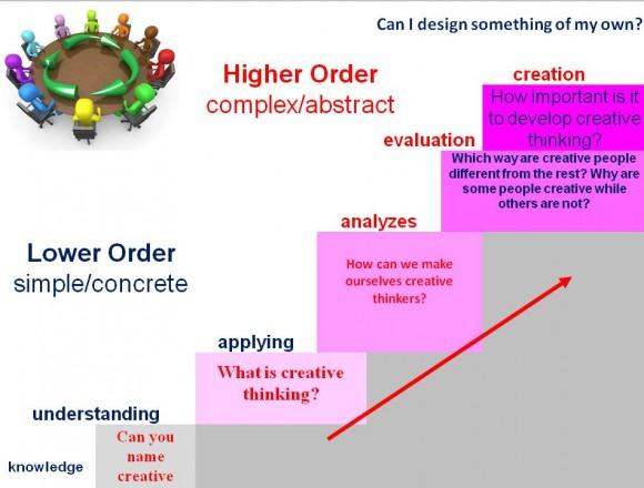 CreativeThinking-22
