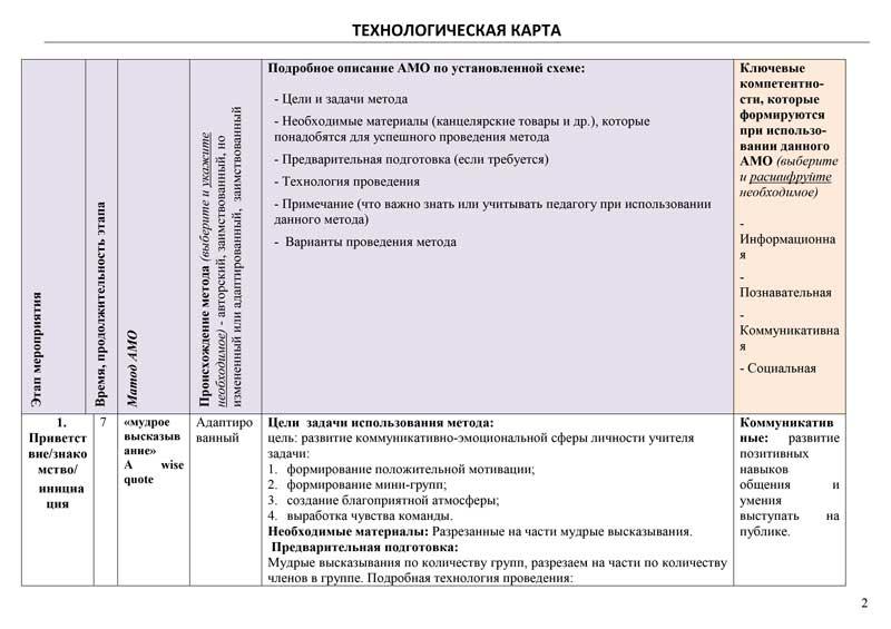 tekhnologicheskaya_karta_masterskoj_postroeniya_znanij_kalashnik_n_n-1