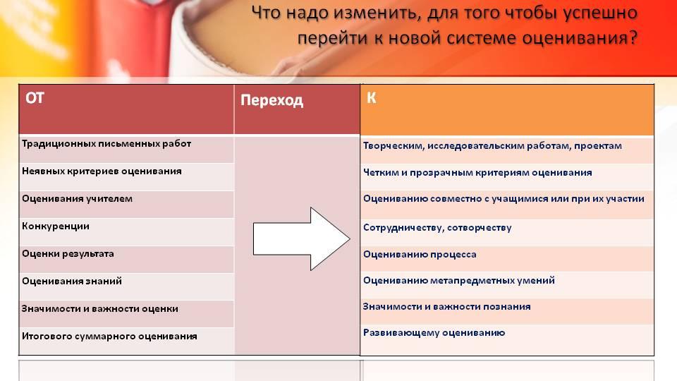 formiruyushchee_ocenivanie__seminar_2_26_02_2018_rubrika-05