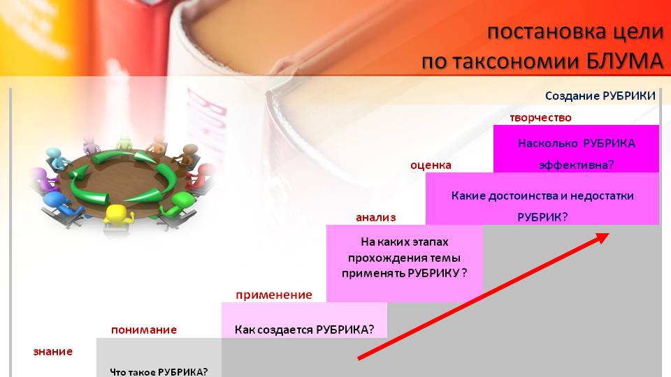 formiruyushchee_ocenivanie__seminar_2_26_02_2018_rubrika-19