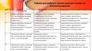 formiruyushchee_ocenivanie__seminar_2_26_02_2018_rubrika-23