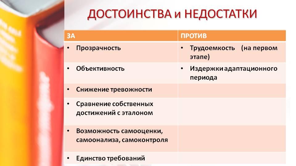 formiruyushchee_ocenivanie__seminar_2_26_02_2018_rubrika-25