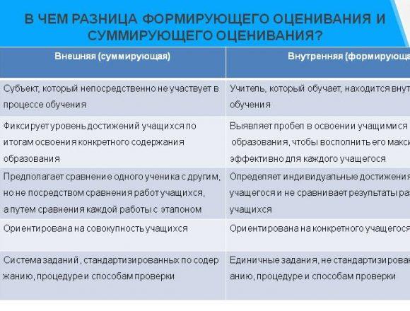 formiruyushchee_ocenivanie_seminar_1__11_12_2017-14