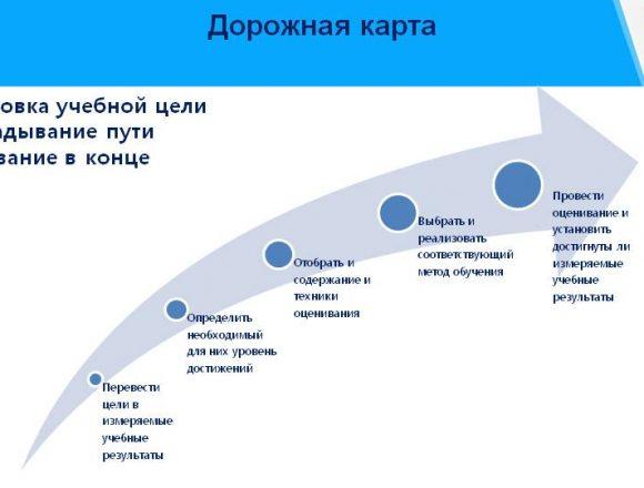 formiruyushchee_ocenivanie_seminar_1__11_12_2017-19