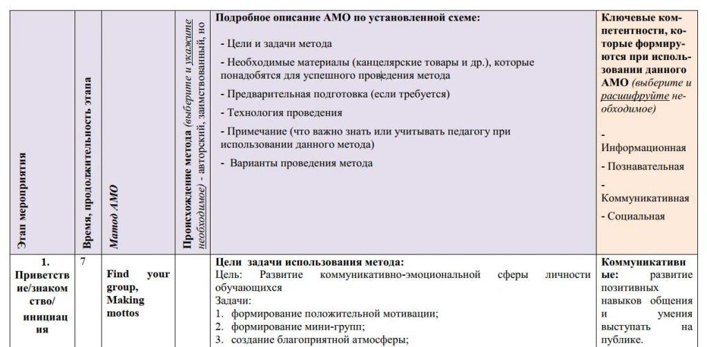 tekhnologicheskaya_karta_uroka__phrasal_verbs_matter