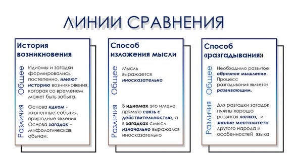 защита проекта_ секция 13_Третяк А.С._МБОУ СШ43_page-0017