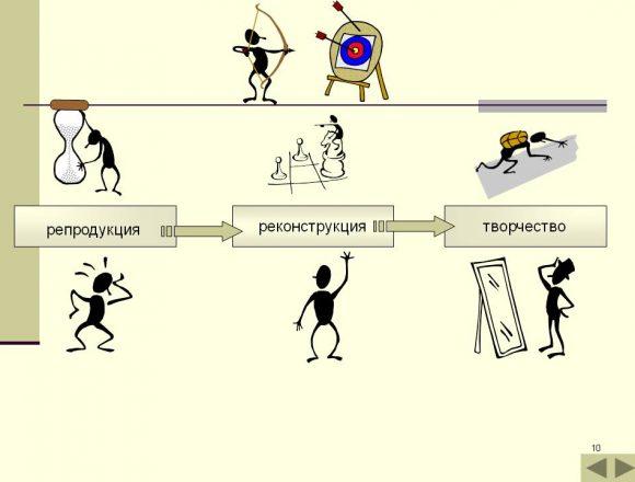 prezentatsiya-tehnologii-problemnogo-obucheniya-chteniyu-10