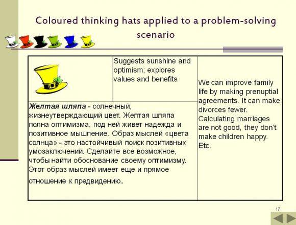 prezentatsiya-tehnologii-problemnogo-obucheniya-chteniyu-18