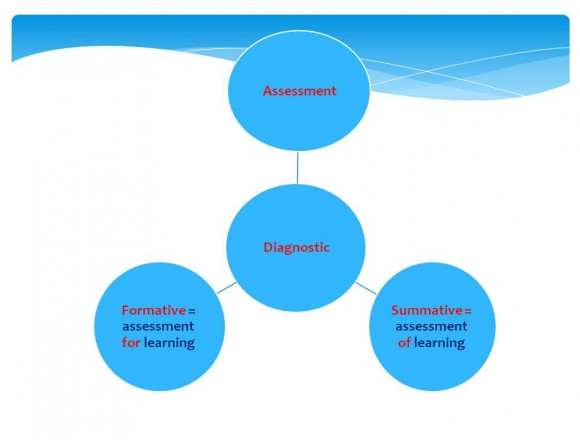 formative_assessment14