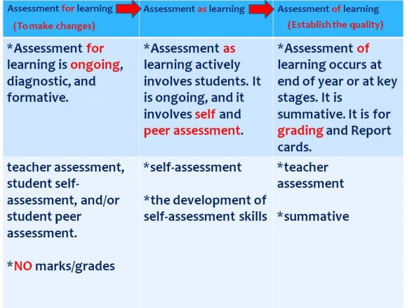 formative_assessment15
