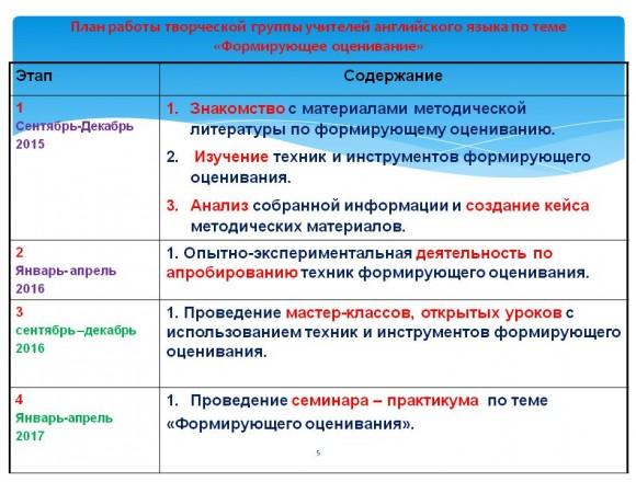 FormativeAssessment-05